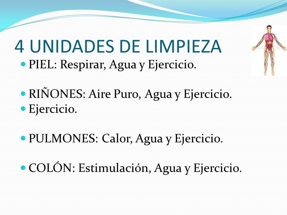 4 UNIDADES DE LIMPIEZA PIEL: Respirar, Agua y Ejercicio.