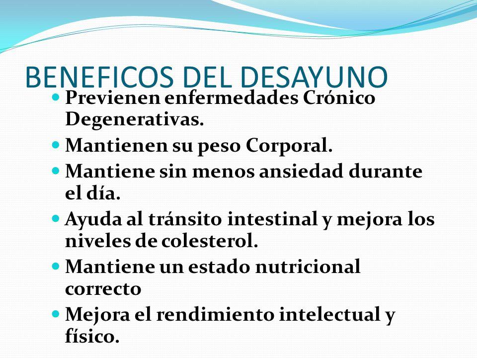 BENEFICOS DEL DESAYUNO