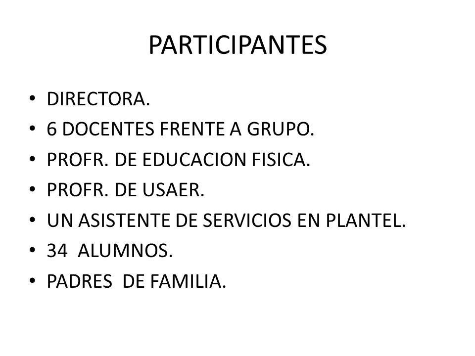 PARTICIPANTES DIRECTORA. 6 DOCENTES FRENTE A GRUPO.