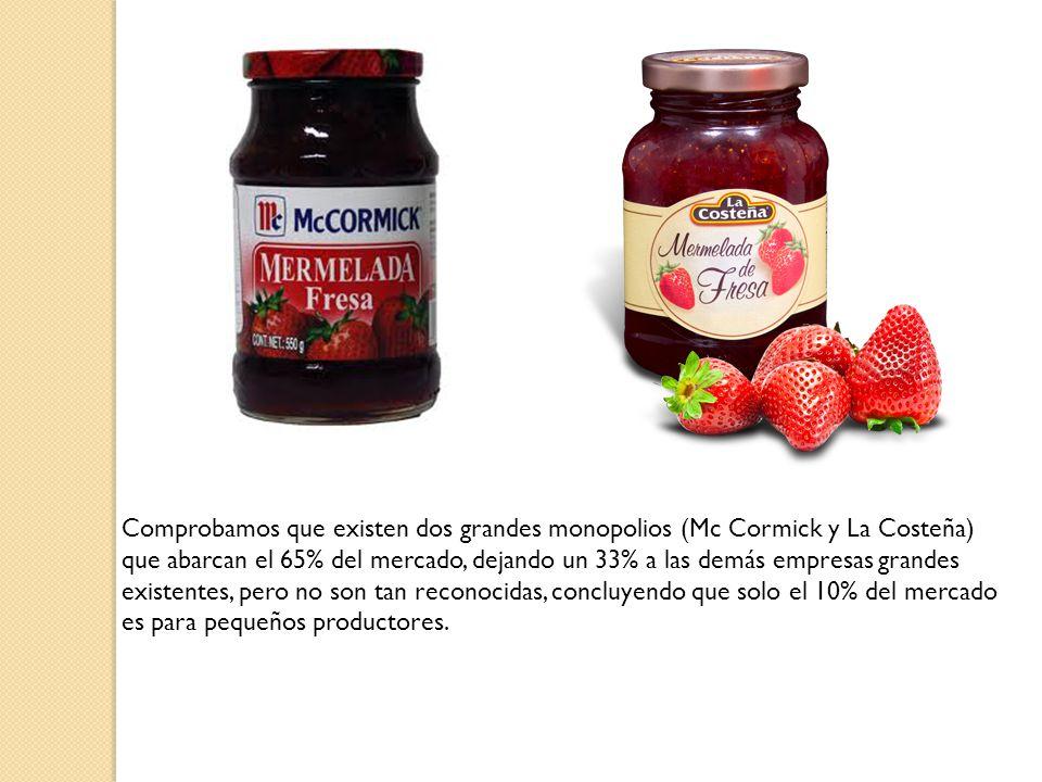 Comprobamos que existen dos grandes monopolios (Mc Cormick y La Costeña) que abarcan el 65% del mercado, dejando un 33% a las demás empresas grandes existentes, pero no son tan reconocidas, concluyendo que solo el 10% del mercado es para pequeños productores.