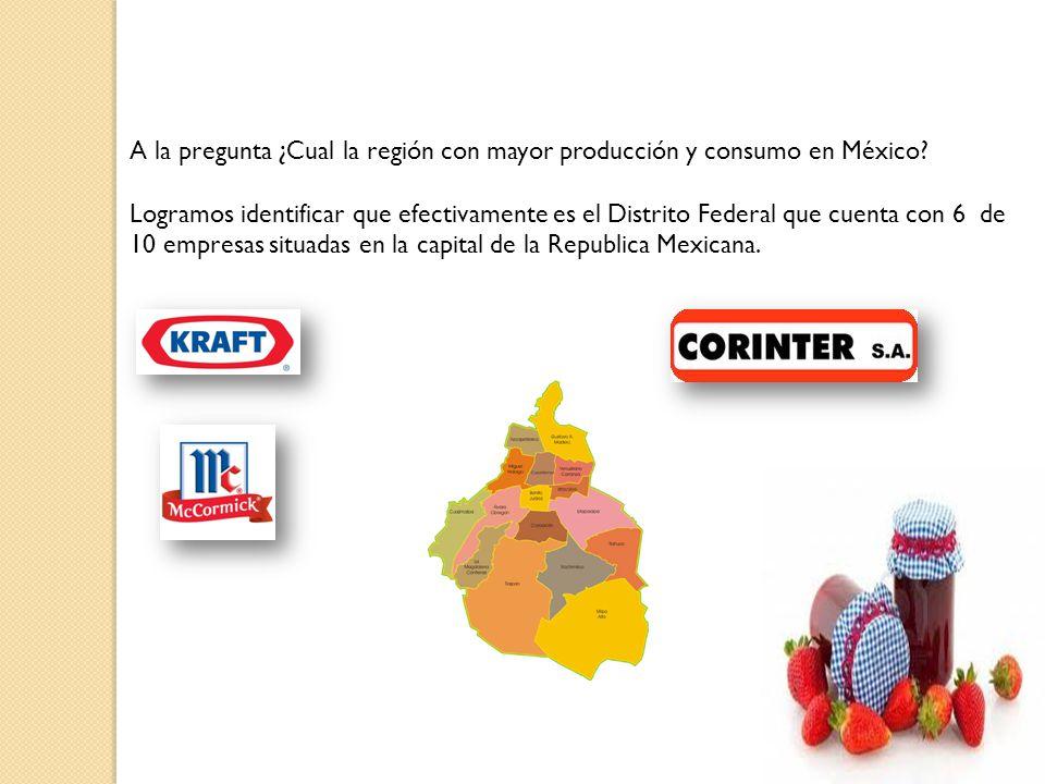 A la pregunta ¿Cual la región con mayor producción y consumo en México