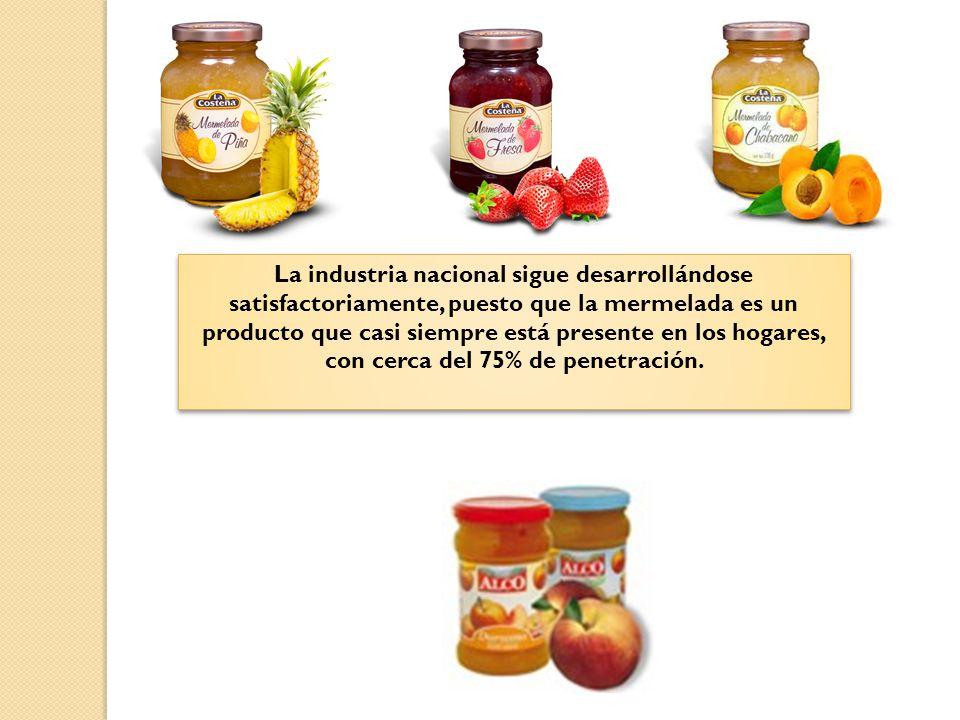 La industria nacional sigue desarrollándose satisfactoriamente, puesto que la mermelada es un producto que casi siempre está presente en los hogares, con cerca del 75% de penetración.