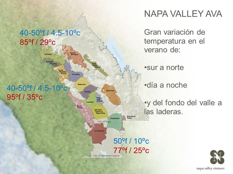 NAPA VALLEY AVA Gran variación de temperatura en el verano de: