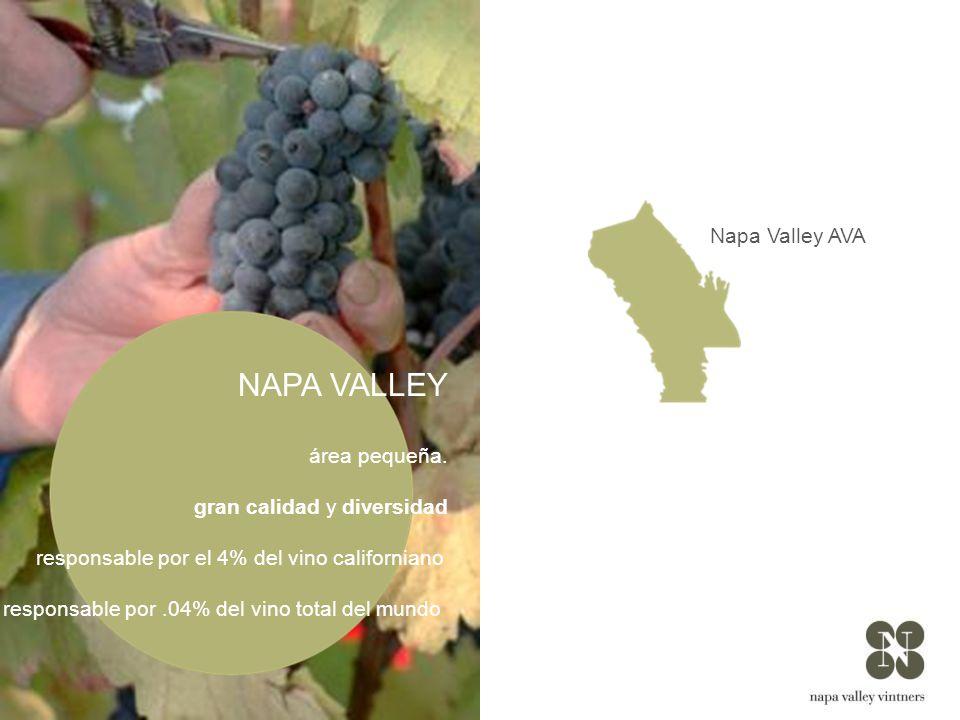 NAPA VALLEY Napa Valley AVA área pequeña. gran calidad y diversidad