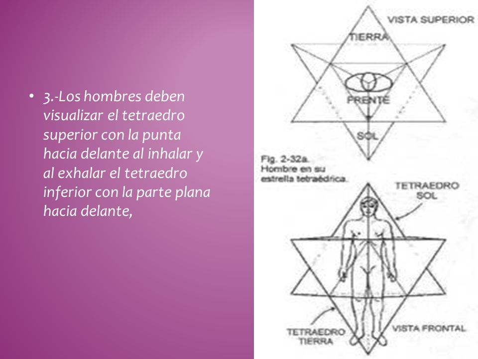 3.-Los hombres deben visualizar el tetraedro superior con la punta hacia delante al inhalar y al exhalar el tetraedro inferior con la parte plana hacia delante,