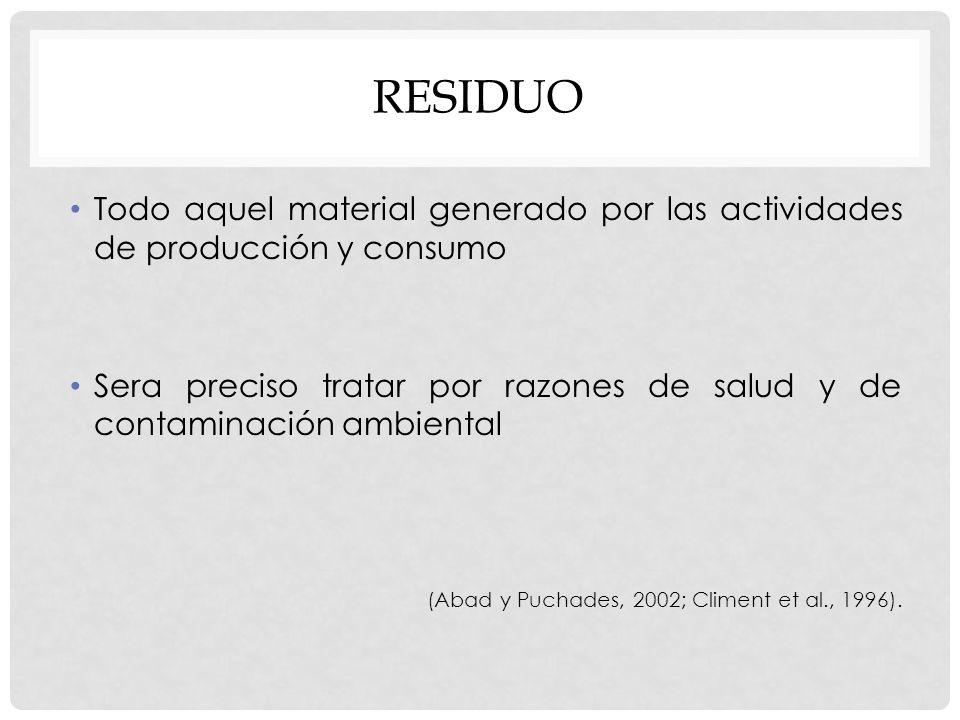 RESIDUO Todo aquel material generado por las actividades de producción y consumo.