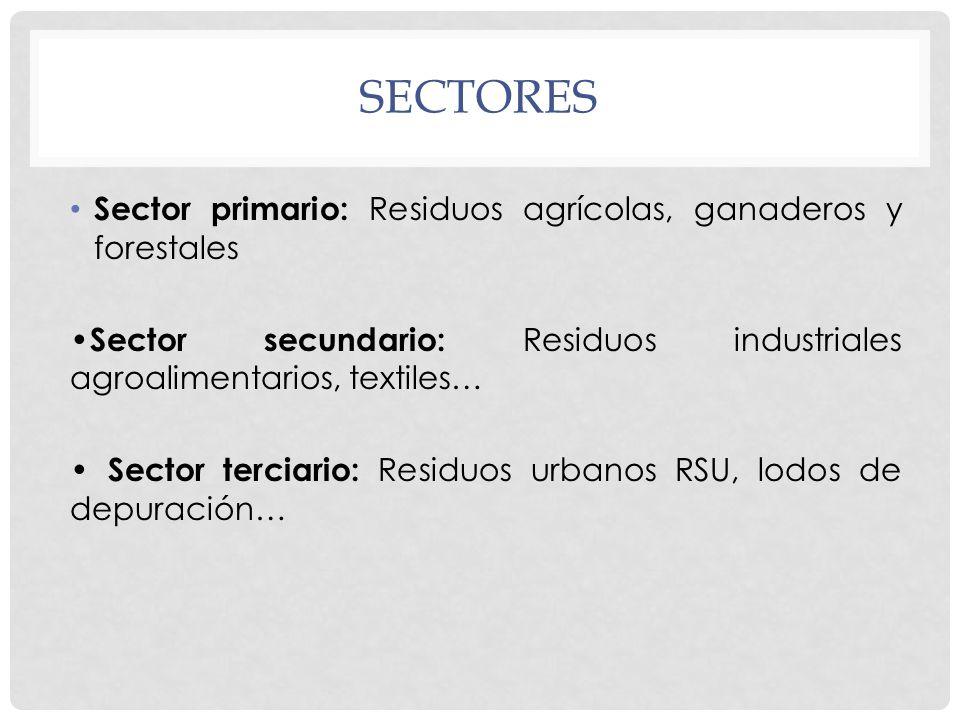 sectores Sector primario: Residuos agrícolas, ganaderos y forestales