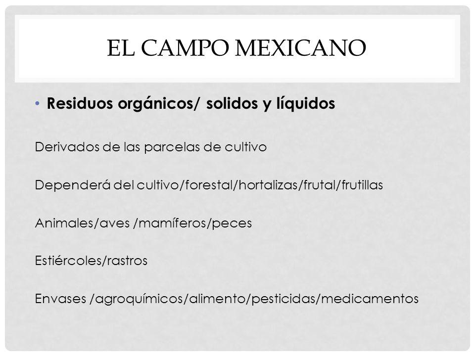 El campo mexicano Residuos orgánicos/ solidos y líquidos