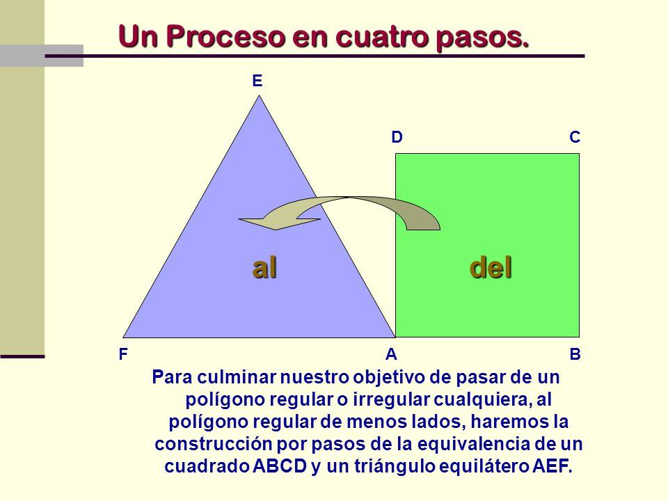 Un Proceso en cuatro pasos.