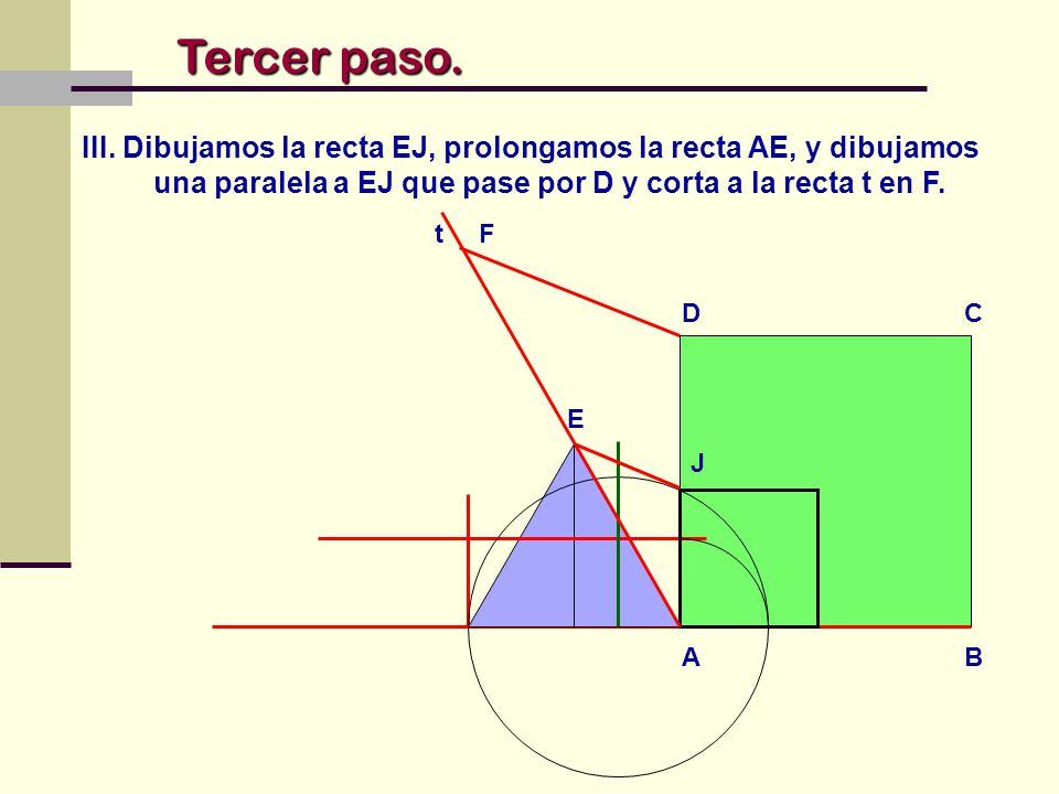 Tercer paso. III. Dibujamos la recta EJ, prolongamos la recta AE, y dibujamos una paralela a EJ que pase por D y corta a la recta t en F.