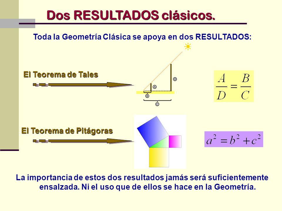 Toda la Geometría Clásica se apoya en dos RESULTADOS: