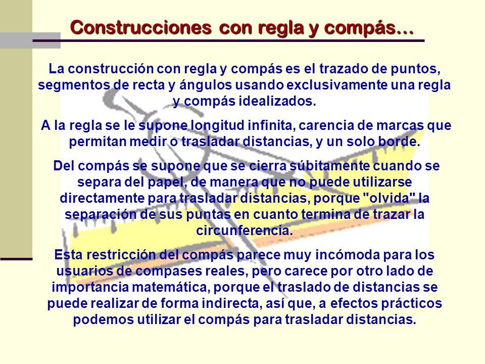 Construcciones con regla y compás…