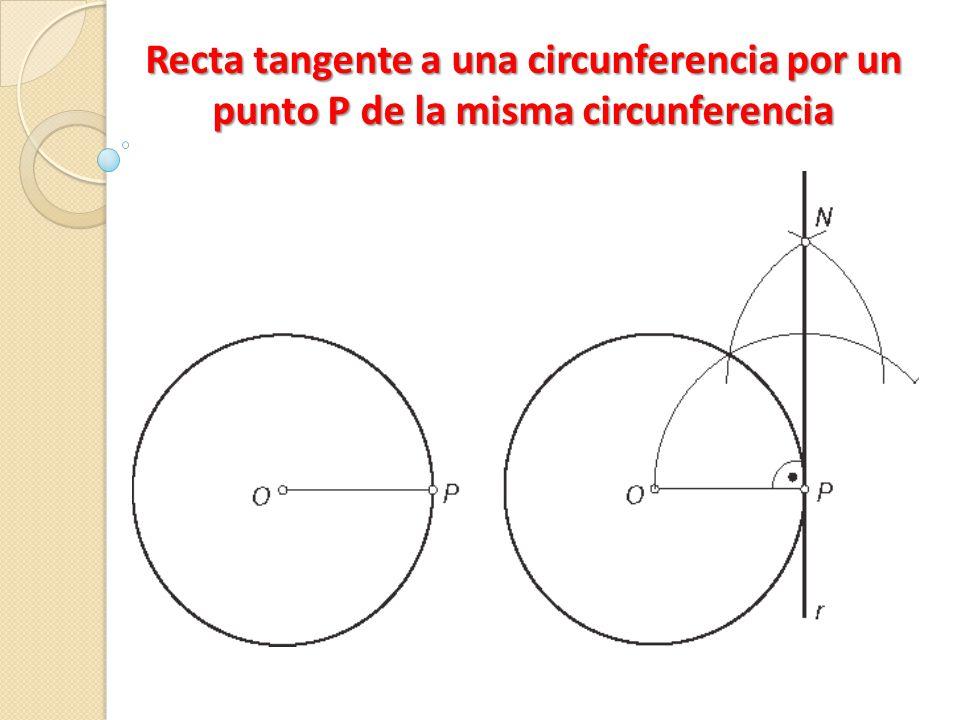 Recta tangente a una circunferencia por un punto P de la misma circunferencia