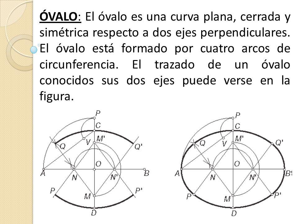 ÓVALO: El óvalo es una curva plana, cerrada y simétrica respecto a dos ejes perpendiculares.