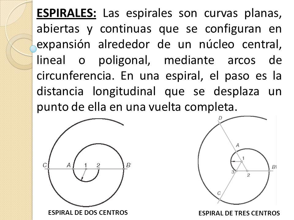 ESPIRALES: Las espirales son curvas planas, abiertas y continuas que se configuran en expansión alrededor de un núcleo central, lineal o poligonal, mediante arcos de circunferencia. En una espiral, el paso es la distancia longitudinal que se desplaza un punto de ella en una vuelta completa.