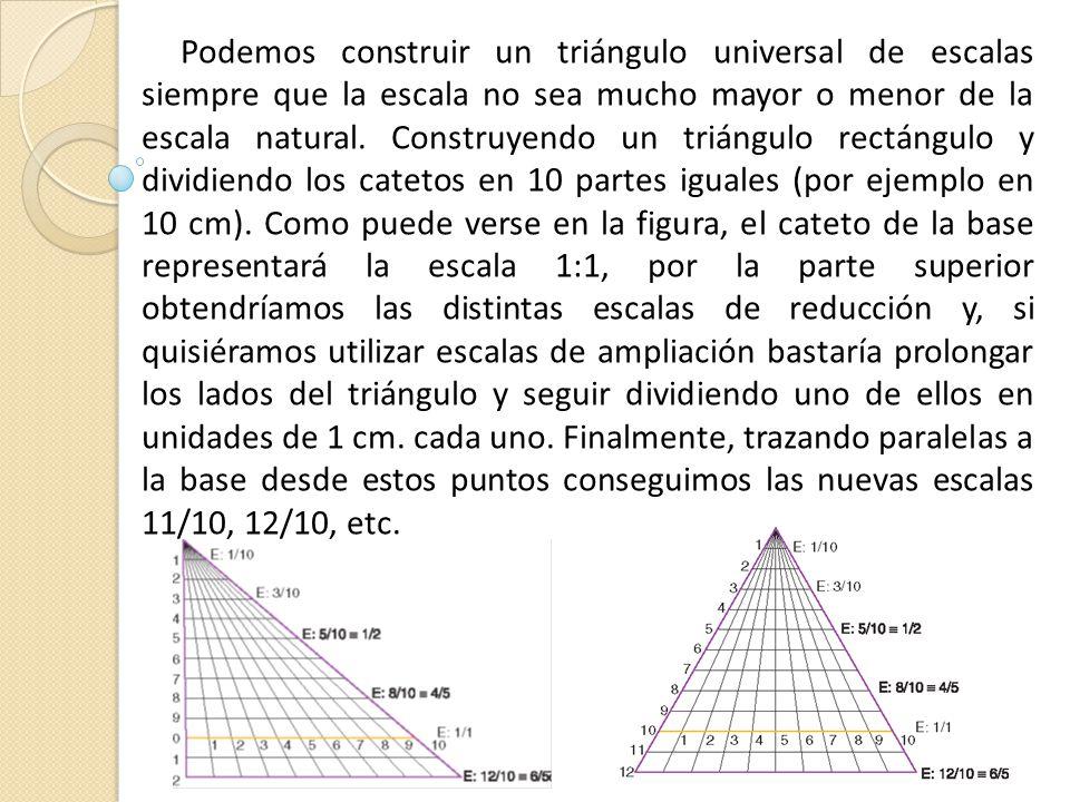 Podemos construir un triángulo universal de escalas siempre que la escala no sea mucho mayor o menor de la escala natural.
