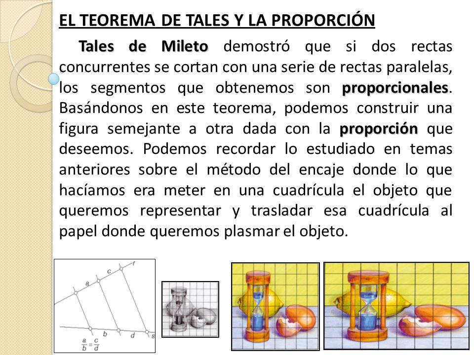 EL TEOREMA DE TALES Y LA PROPORCIÓN