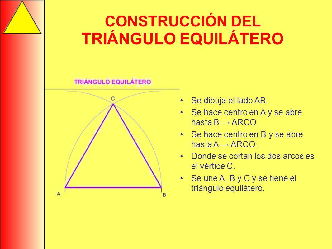 CONSTRUCCIÓN DEL TRIÁNGULO EQUILÁTERO