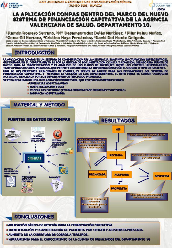 XIII JORNADAS NACIONALES DE DOCUMENTACIÓN MÉDICA