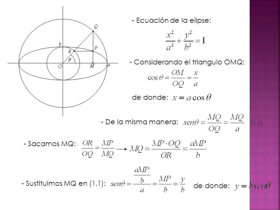 . . . . - Ecuación de la elipse: - Considerando el triangulo OMQ: