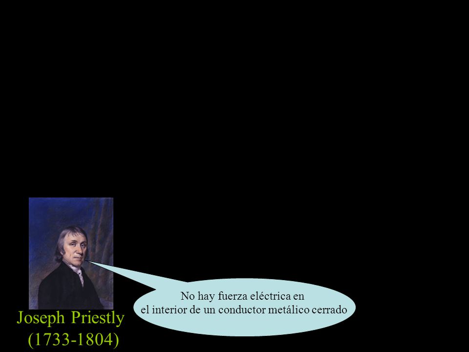 Joseph Priestly (1733-1804) No hay fuerza eléctrica en
