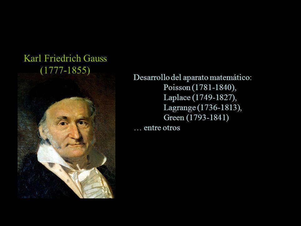 Karl Friedrich Gauss (1777-1855) Desarrollo del aparato matemático: