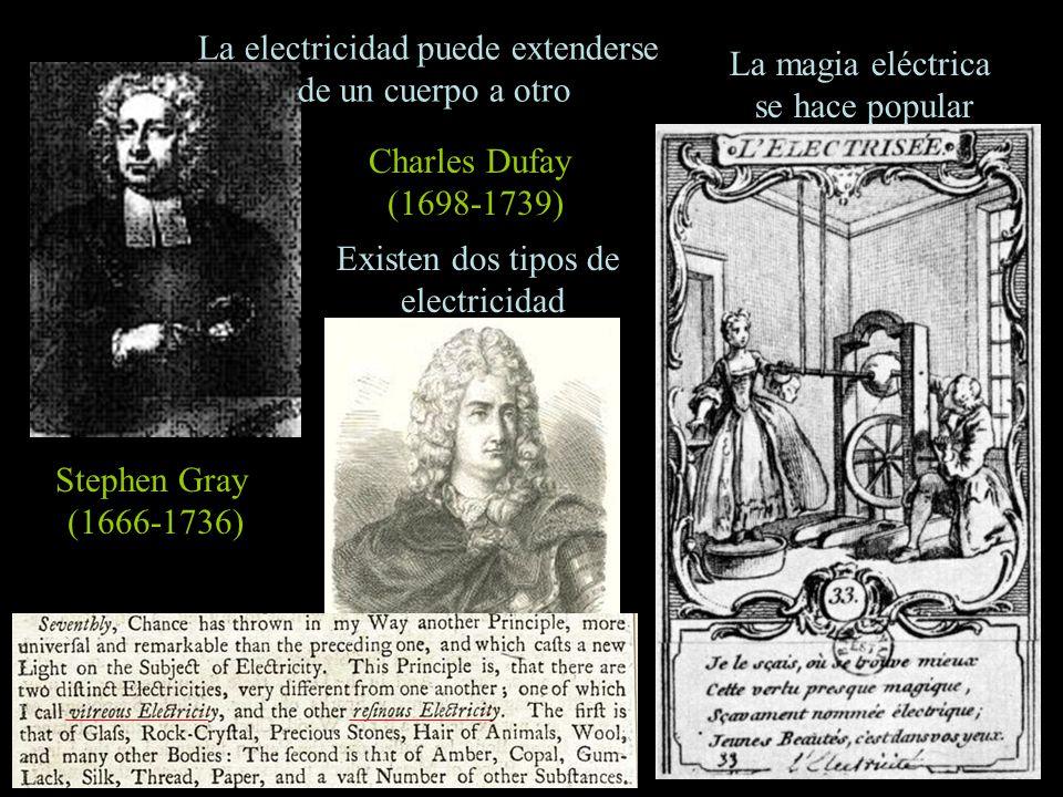 La electricidad puede extenderse