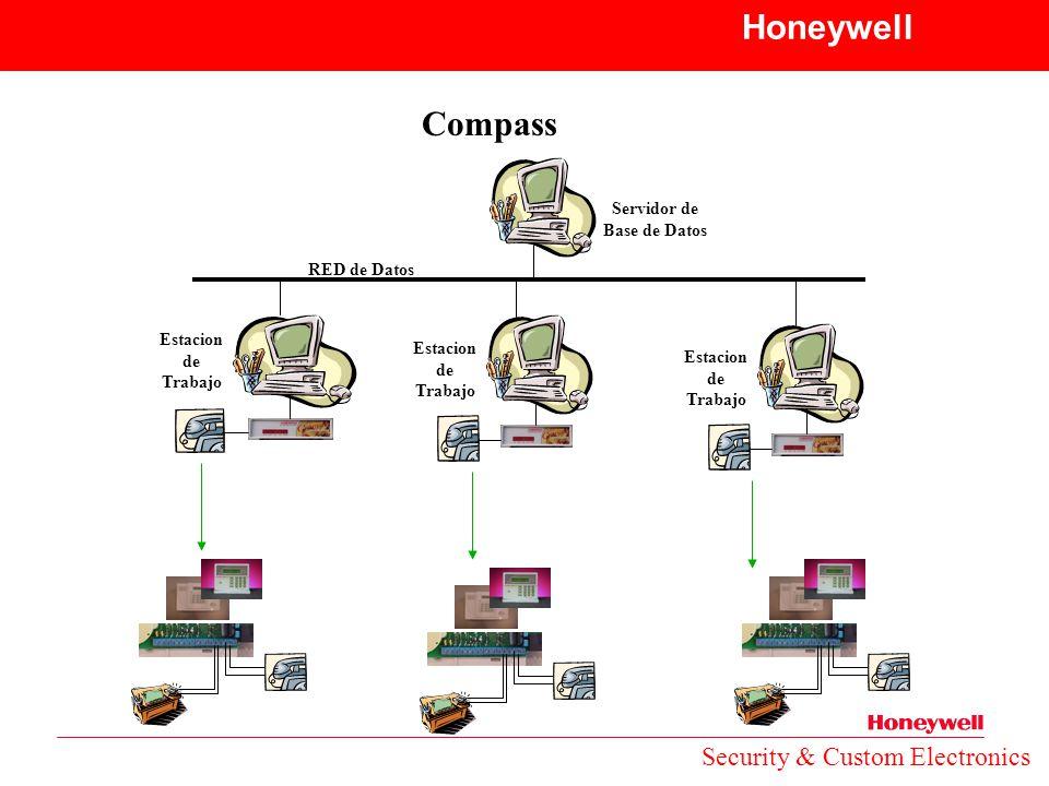 Honeywell Compass Security & Custom Electronics Servidor de