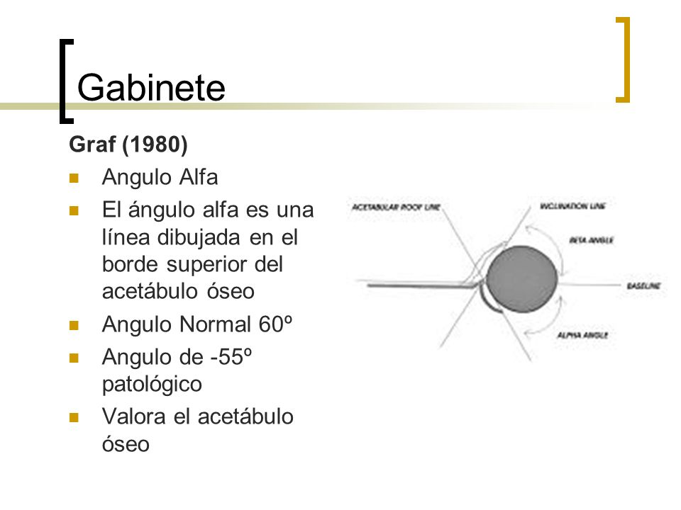 Gabinete Graf (1980) Angulo Alfa