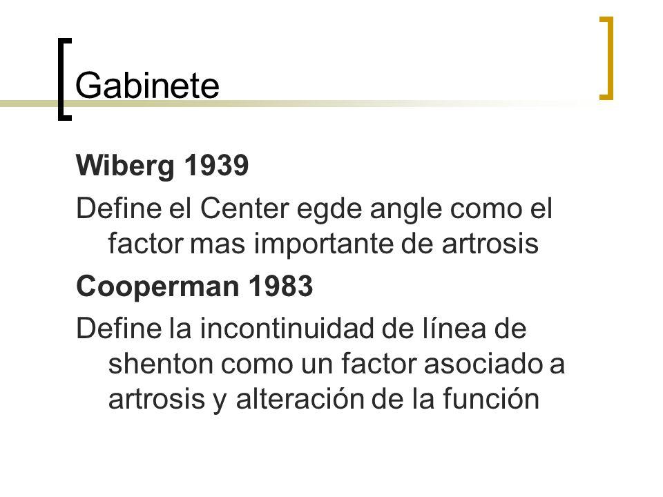 Gabinete Wiberg 1939. Define el Center egde angle como el factor mas importante de artrosis. Cooperman 1983.