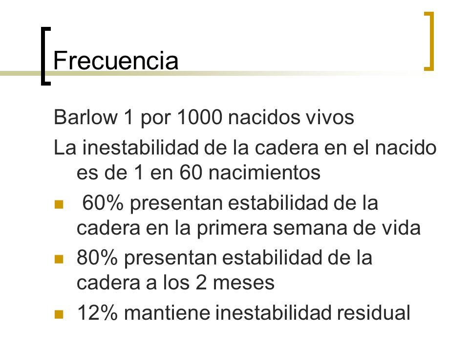 Frecuencia Barlow 1 por 1000 nacidos vivos