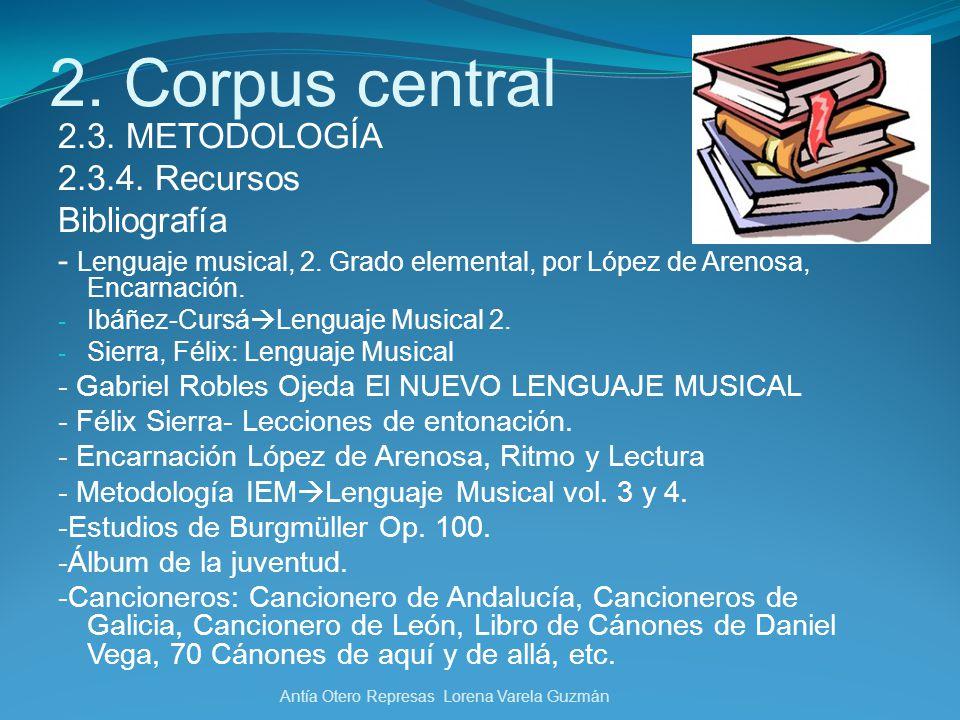 2. Corpus central 2.3. METODOLOGÍA 2.3.4. Recursos Bibliografía