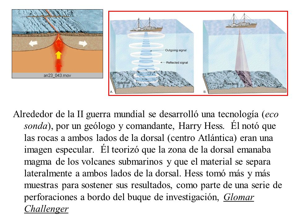 Alrededor de la II guerra mundial se desarrolló una tecnología (eco sonda), por un geólogo y comandante, Harry Hess.