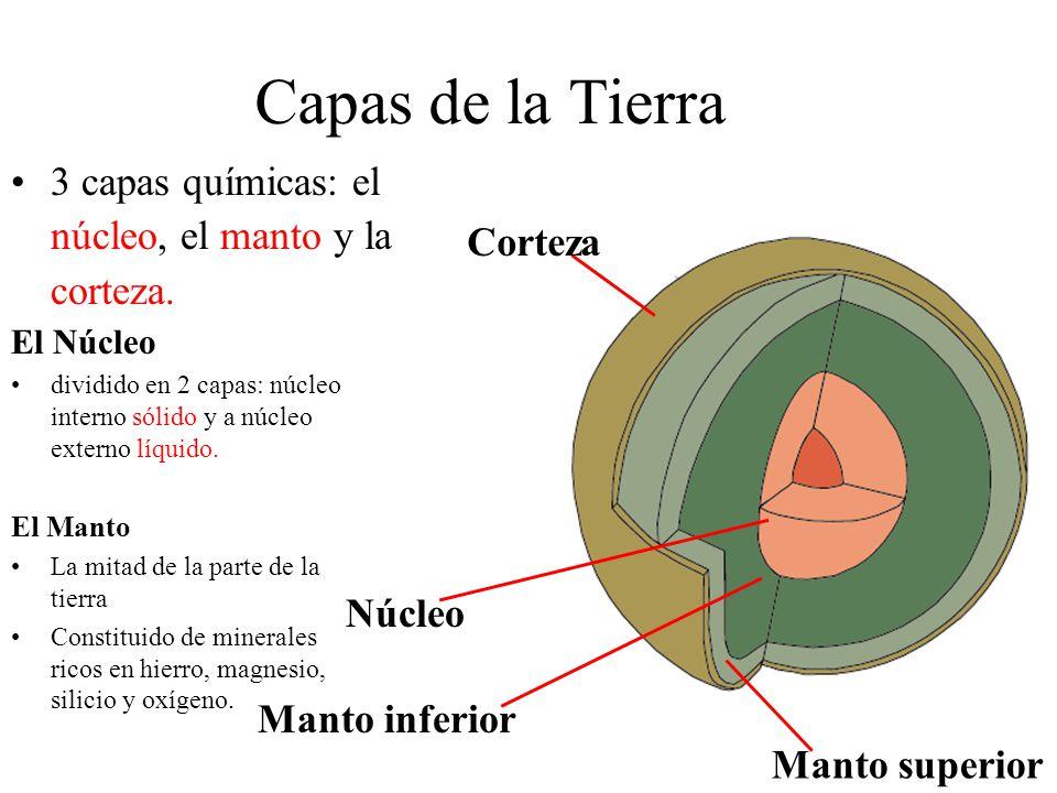 Capas de la Tierra 3 capas químicas: el núcleo, el manto y la corteza.