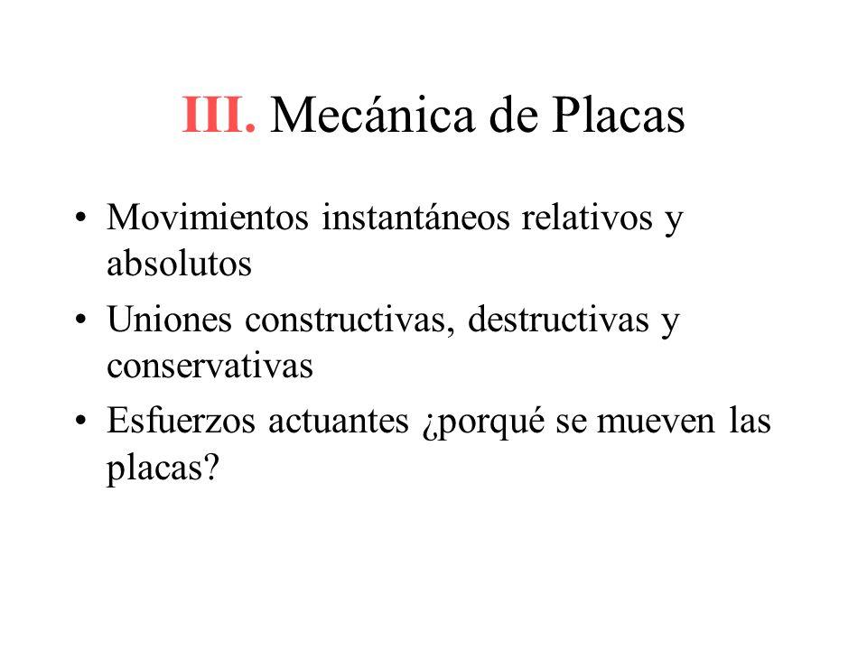 III. Mecánica de Placas Movimientos instantáneos relativos y absolutos