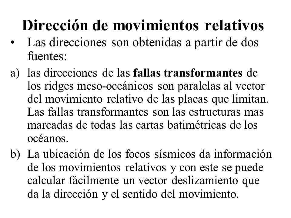 Dirección de movimientos relativos