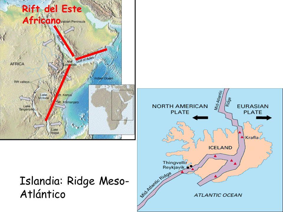 Islandia: Ridge Meso-Atlántico