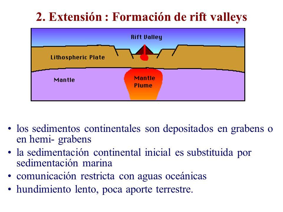 2. Extensión : Formación de rift valleys