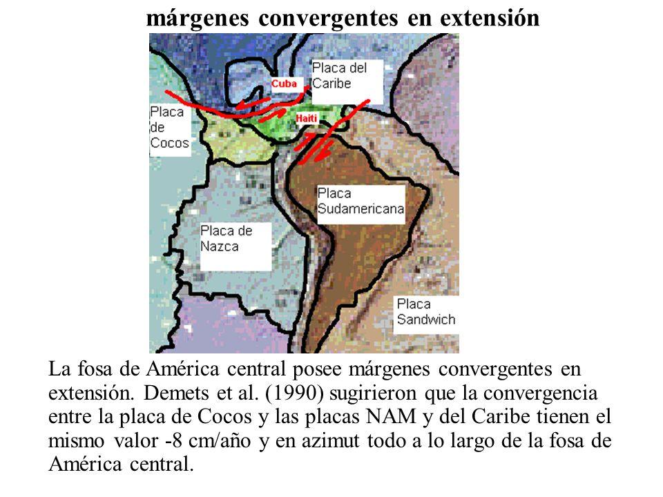 márgenes convergentes en extensión