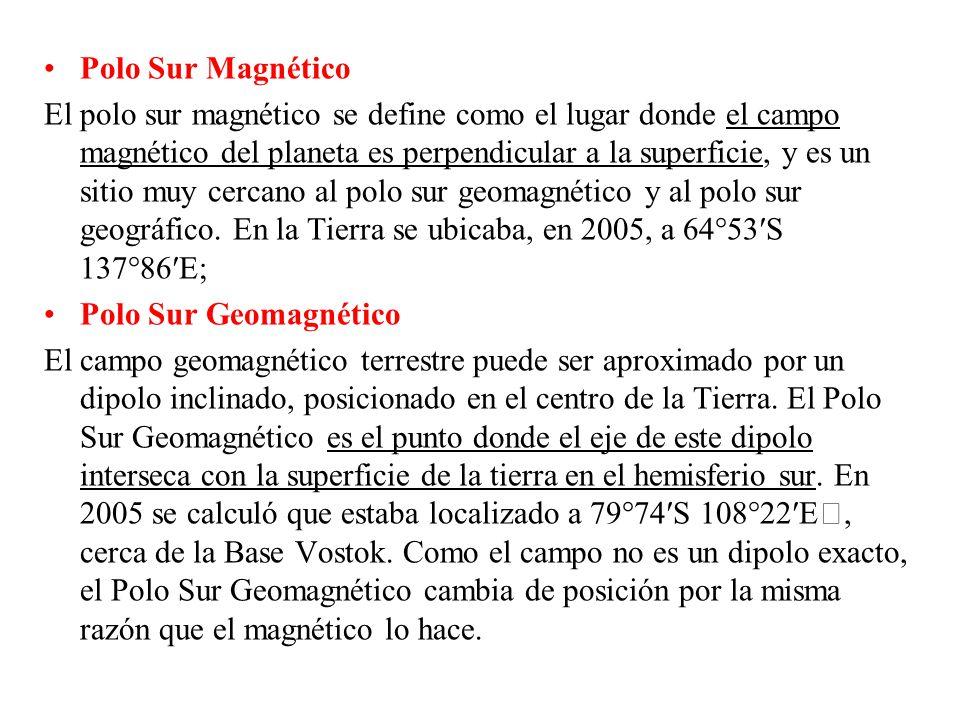 Polo Sur Magnético