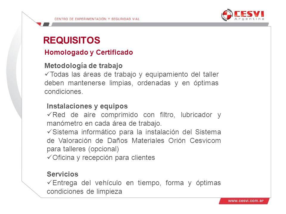 REQUISITOS Homologado y Certificado Metodología de trabajo