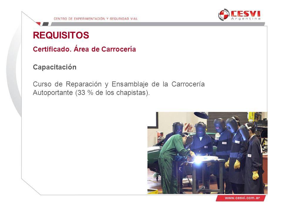 REQUISITOS Certificado. Área de Carrocería Capacitación