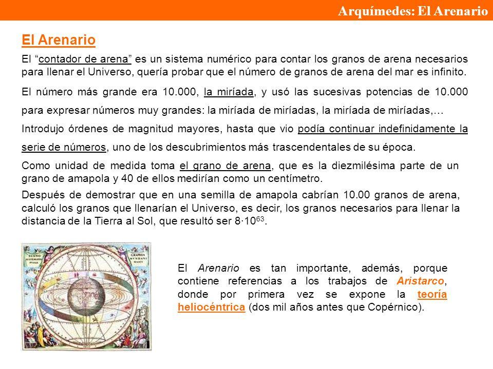 Arquímedes: El Arenario