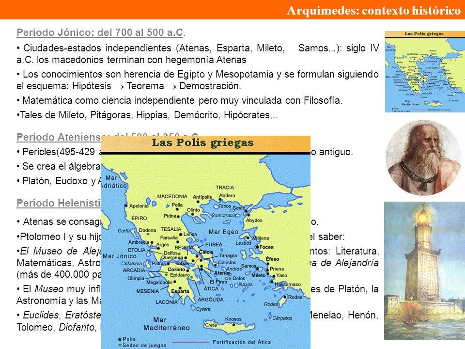 Arquímedes: contexto histórico