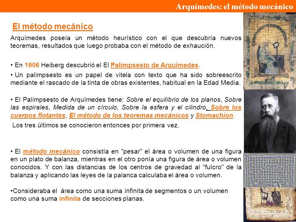Arquímedes: el método mecánico