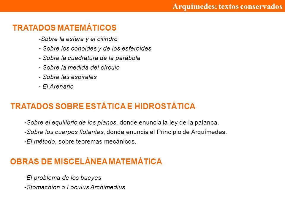 Arquímedes: textos conservados