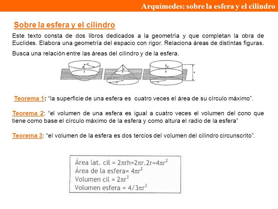 Arquímedes: sobre la esfera y el cilindro