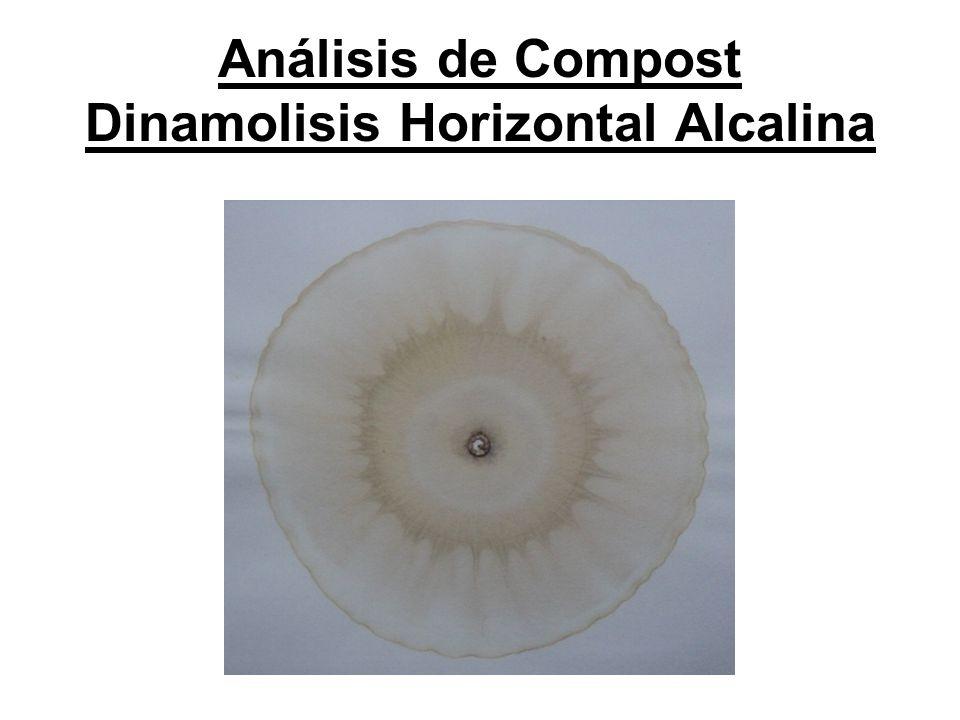 Análisis de Compost Dinamolisis Horizontal Alcalina