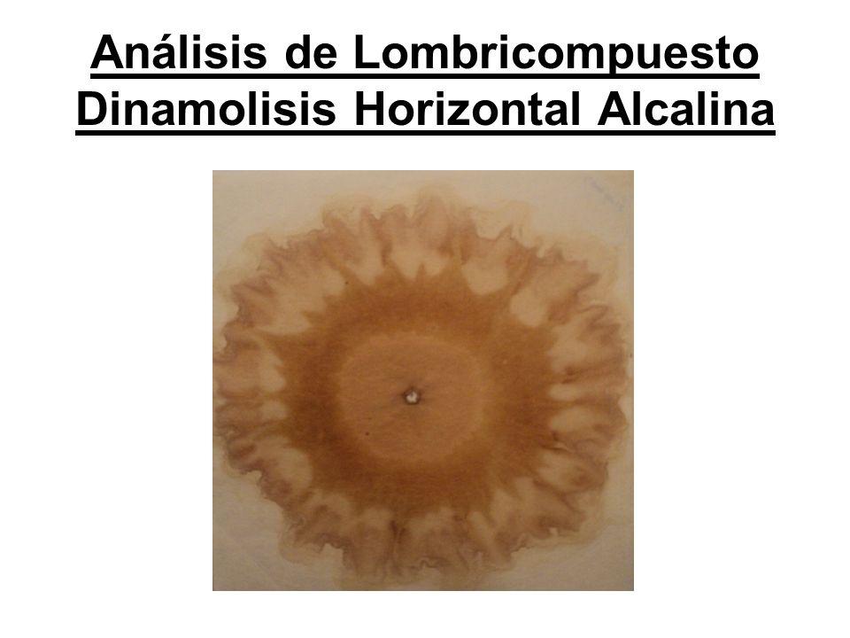 Análisis de Lombricompuesto Dinamolisis Horizontal Alcalina