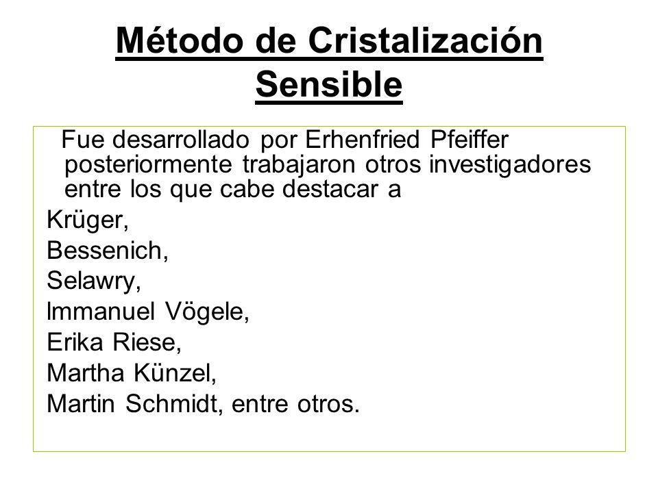 Método de Cristalización Sensible